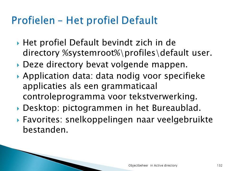 Profielen – Het profiel Default