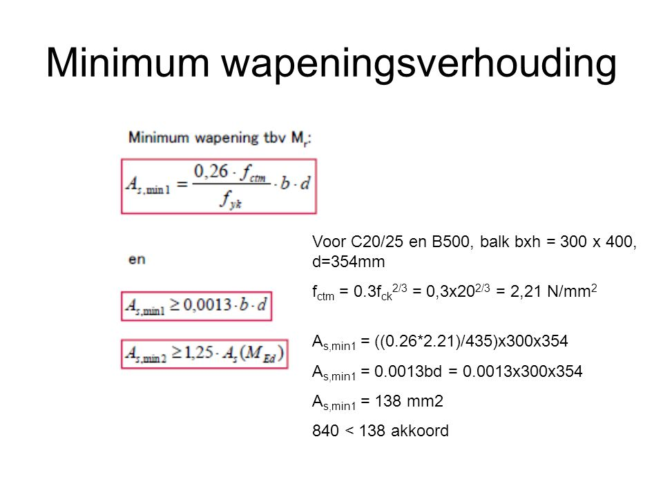 Minimum wapeningsverhouding