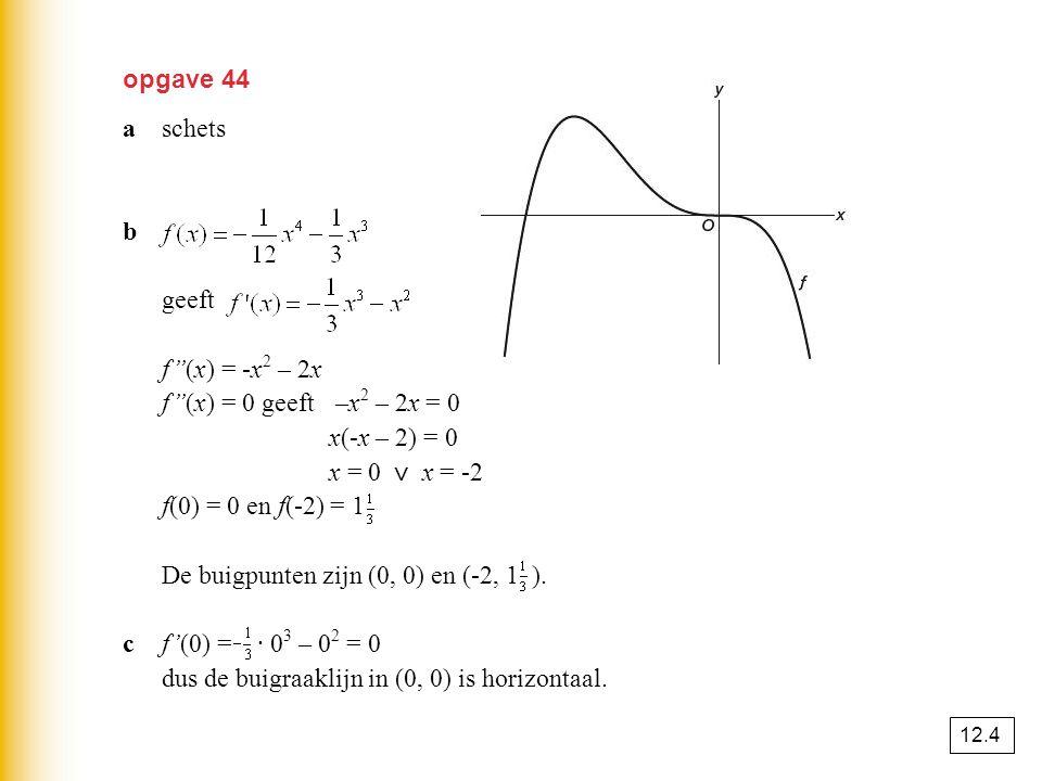 De buigpunten zijn (0, 0) en (-2, 1 ). c f'(0) = · 03 – 02 = 0
