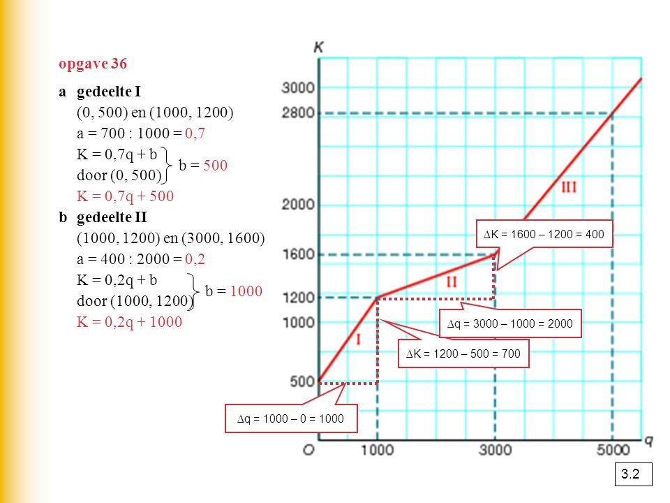 opgave 36 a gedeelte I (0, 500) en (1000, 1200) a = 700 : 1000 = 0,7