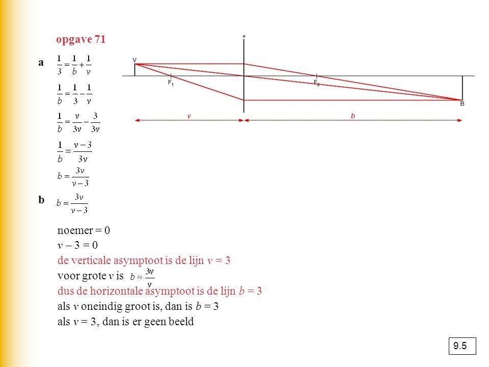 de verticale asymptoot is de lijn v = 3 voor grote v is