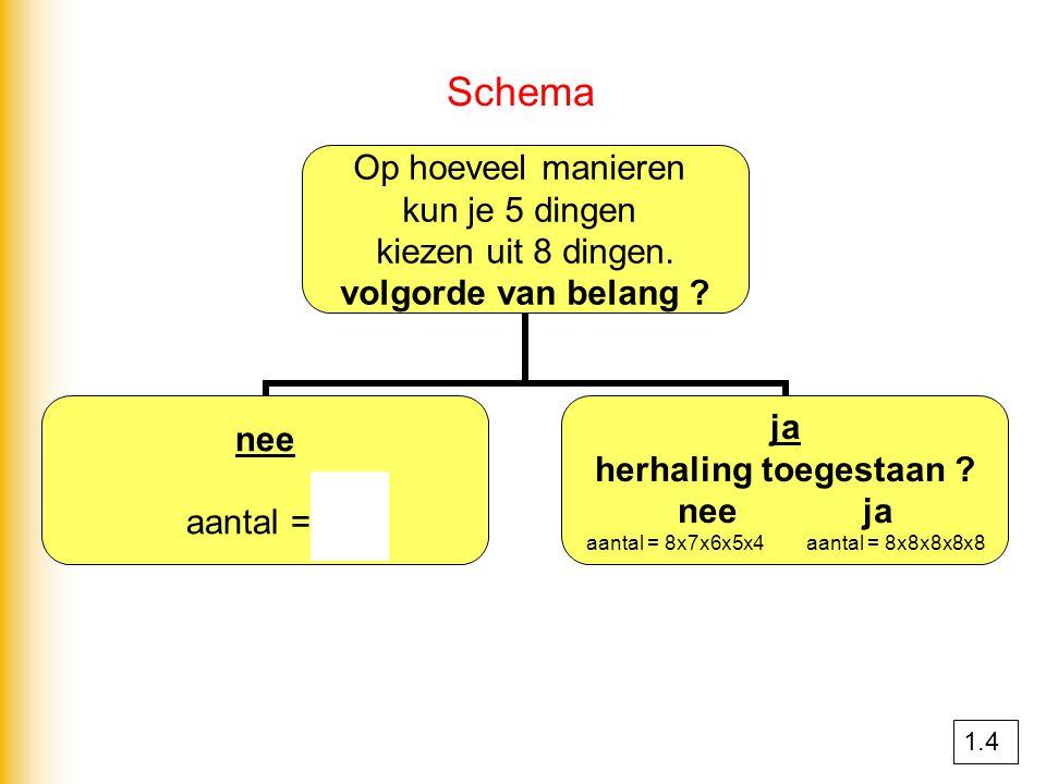 Schema 1.4