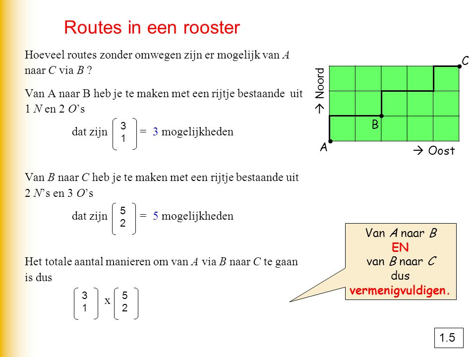 Routes in een rooster ∙ ∙ ∙