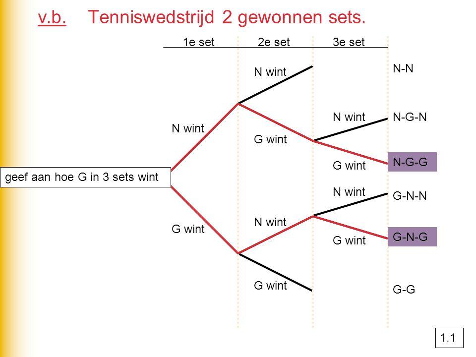 v.b. Tenniswedstrijd 2 gewonnen sets.