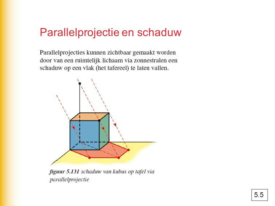 Parallelprojectie en schaduw