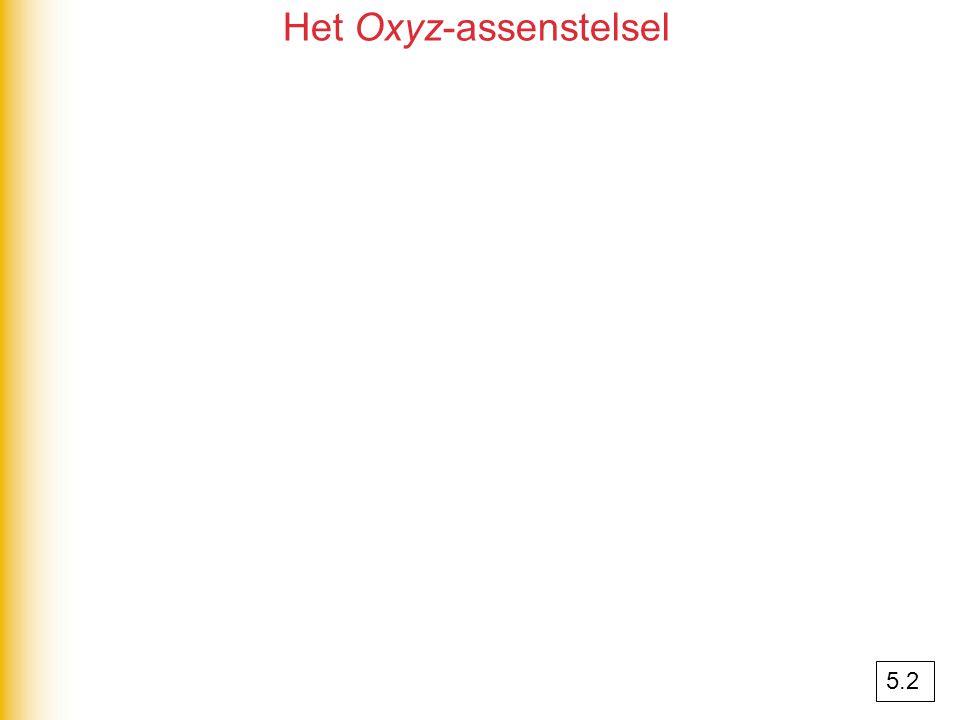 Het Oxyz-assenstelsel