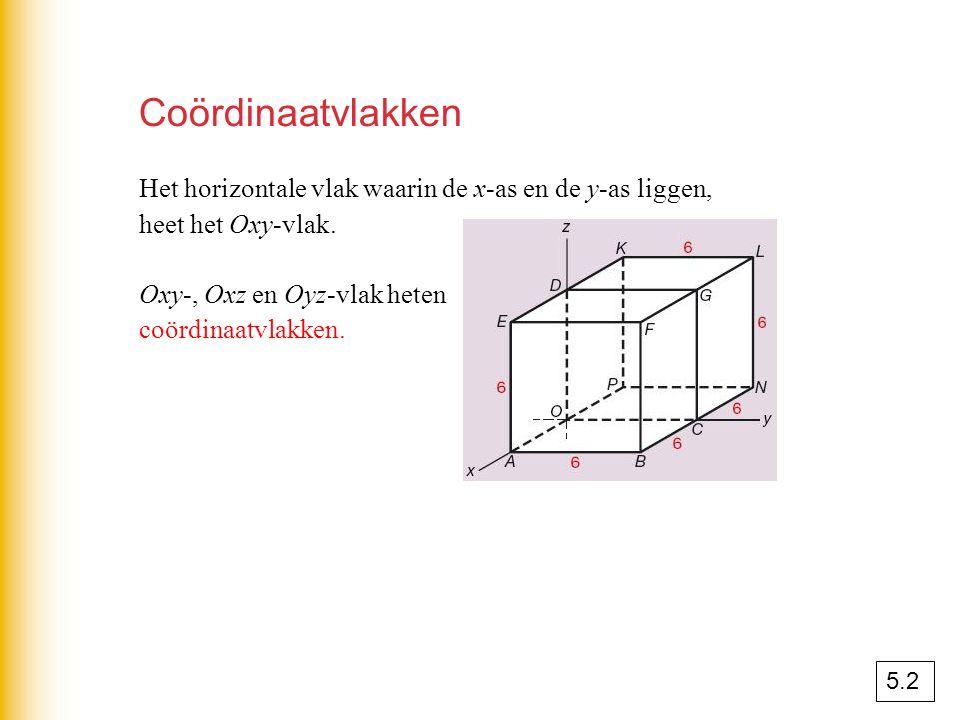 Coördinaatvlakken Het horizontale vlak waarin de x-as en de y-as liggen, heet het Oxy-vlak. Oxy-, Oxz en Oyz-vlak heten.