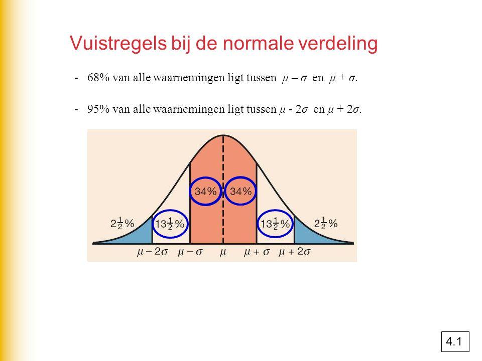 Vuistregels bij de normale verdeling