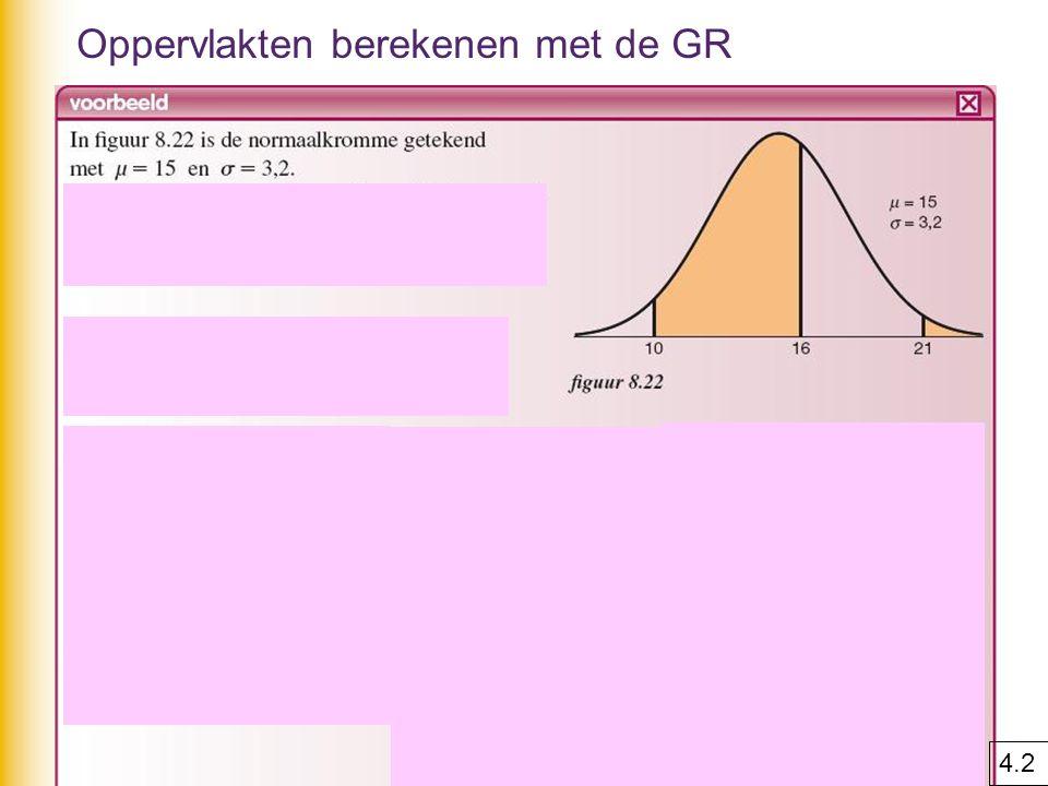 Oppervlakten berekenen met de GR