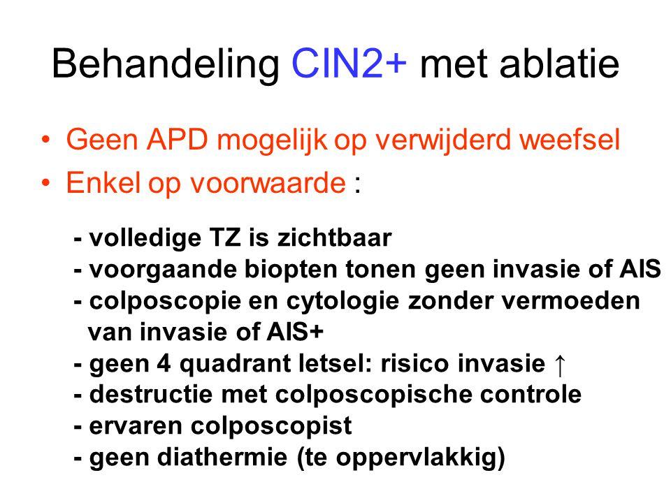 Behandeling CIN2+ met ablatie