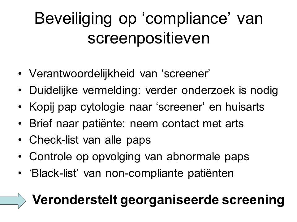 Beveiliging op 'compliance' van screenpositieven