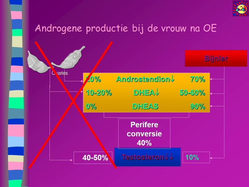 Androgene productie bij de vrouw na OE