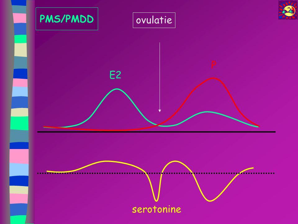 PMS/PMDD E2 P ovulatie serotonine
