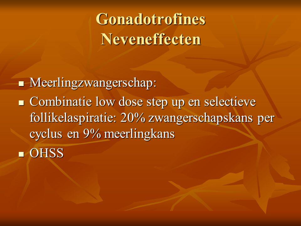 Gonadotrofines Neveneffecten