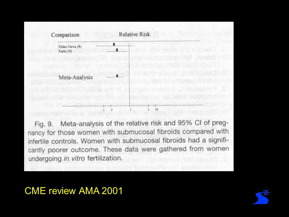 CME review AMA 2001