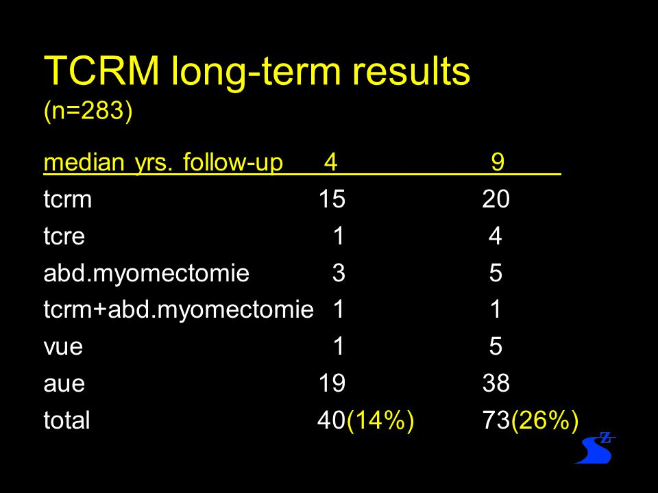 TCRM long-term results (n=283)