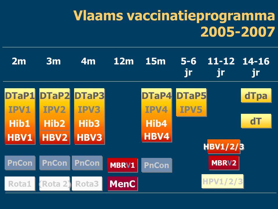 Vlaams vaccinatieprogramma 2005-2007