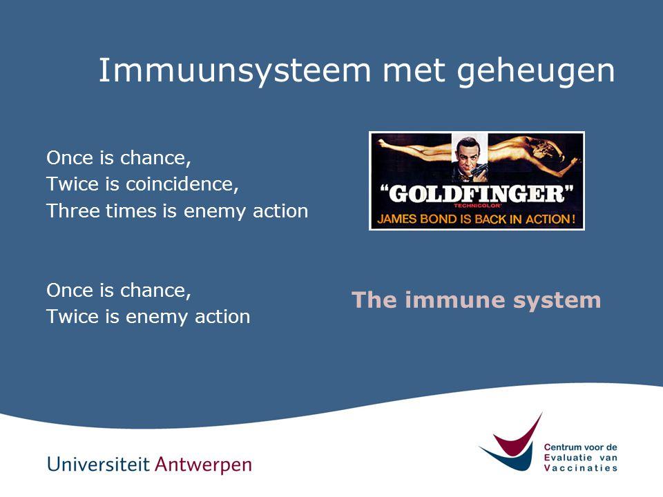 Immuunsysteem met geheugen