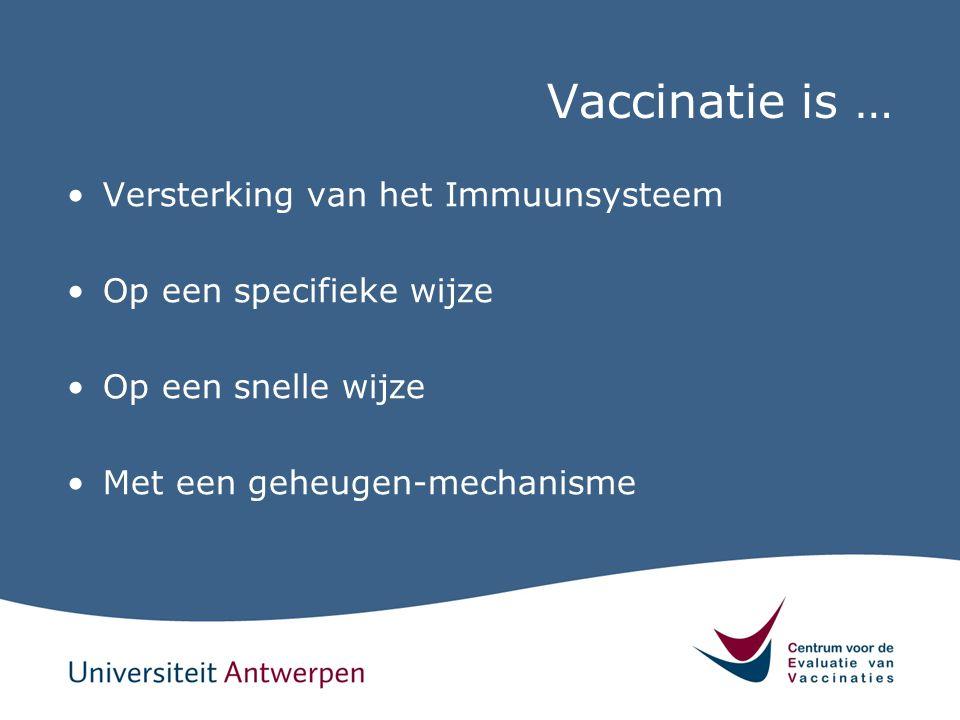 Vaccinatie is … Versterking van het Immuunsysteem