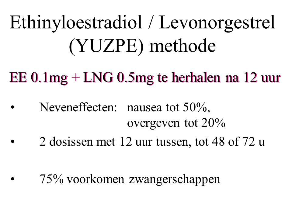 Ethinyloestradiol / Levonorgestrel (YUZPE) methode