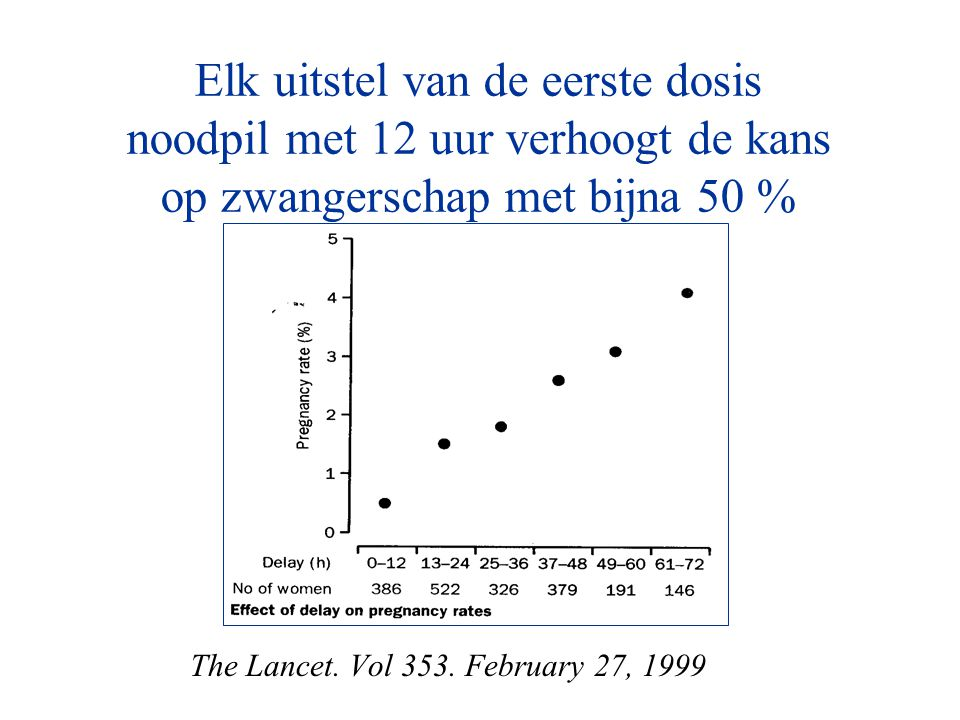 The Lancet. Vol 353. February 27, 1999