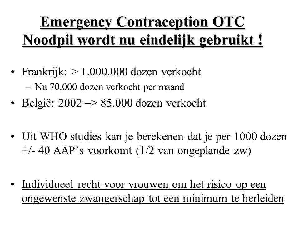 Emergency Contraception OTC Noodpil wordt nu eindelijk gebruikt !