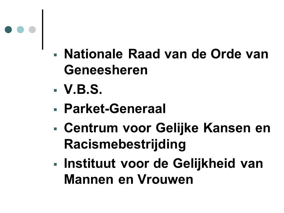 Nationale Raad van de Orde van Geneesheren