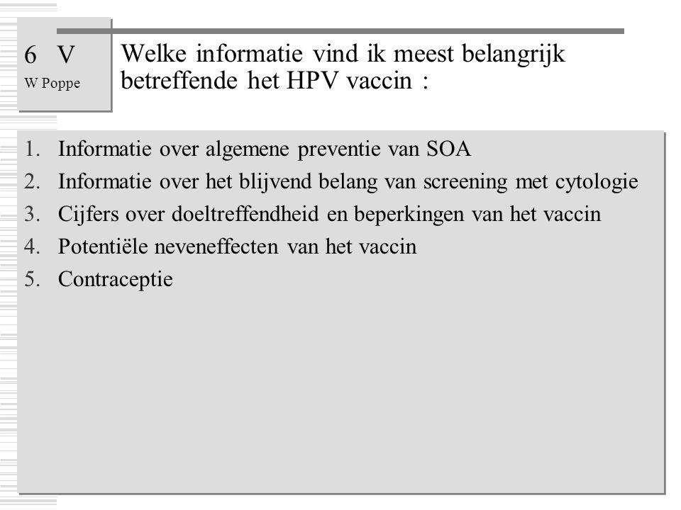 Welke informatie vind ik meest belangrijk betreffende het HPV vaccin :