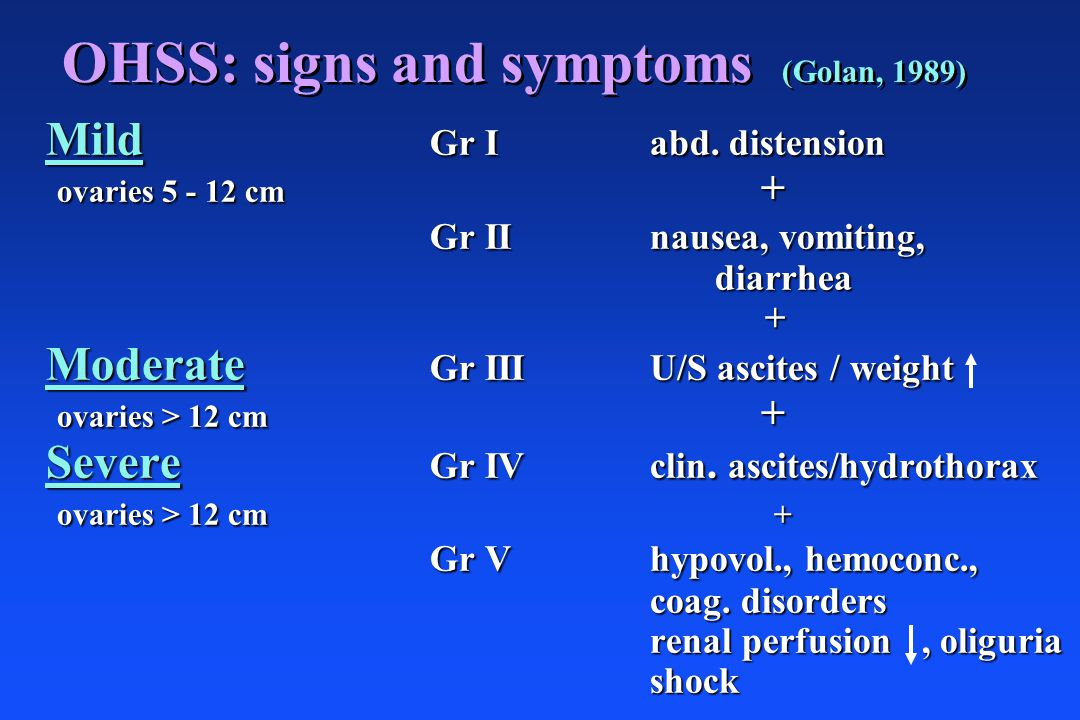OHSS: signs and symptoms (Golan, 1989)