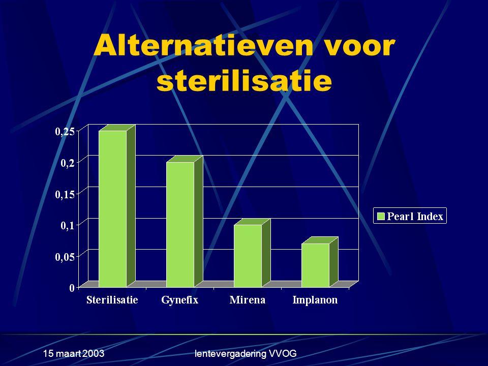 Alternatieven voor sterilisatie