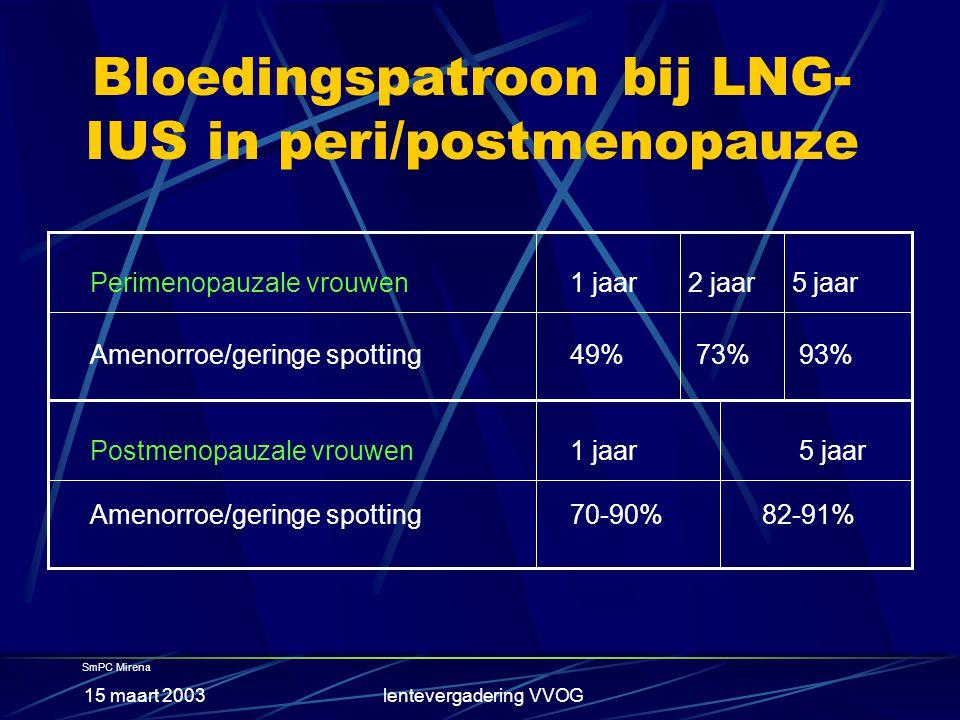 Bloedingspatroon bij LNG-IUS in peri/postmenopauze