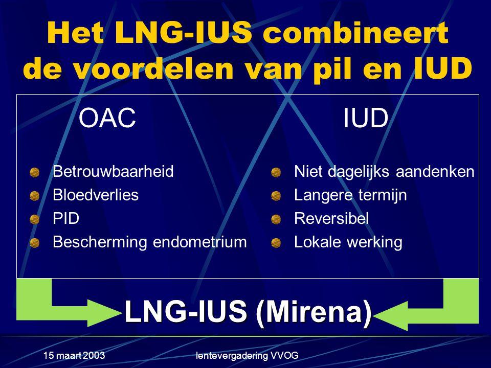 Het LNG-IUS combineert de voordelen van pil en IUD