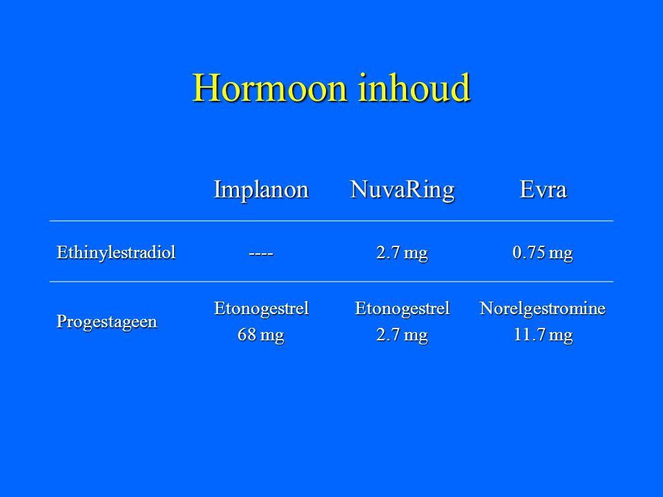 Hormoon inhoud Implanon NuvaRing Evra Ethinylestradiol ---- 2.7 mg