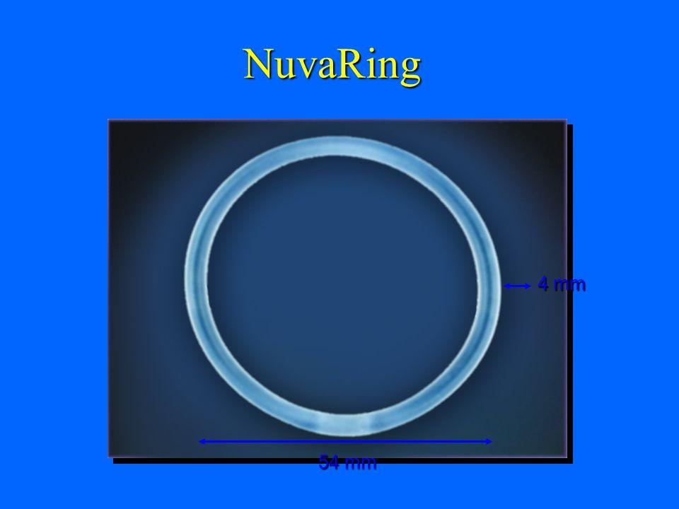 NuvaRing 4 mm.
