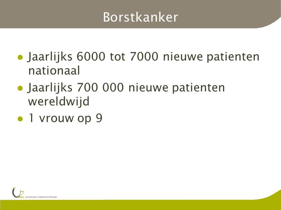 Borstkanker Jaarlijks 6000 tot 7000 nieuwe patienten nationaal