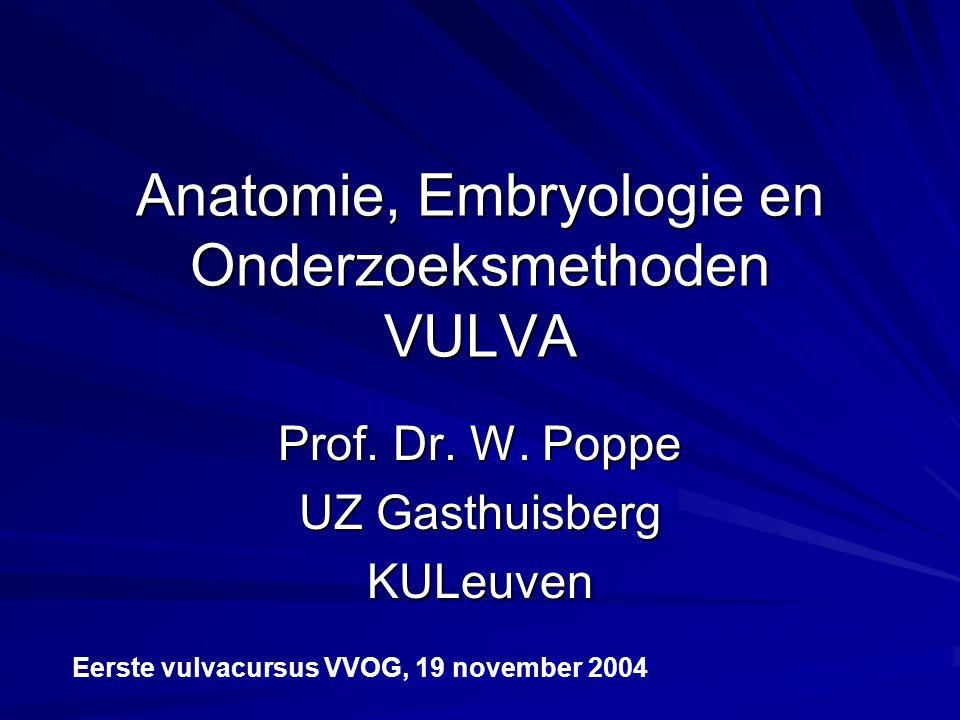 Anatomie, Embryologie en Onderzoeksmethoden VULVA