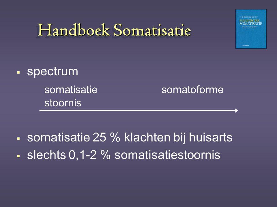 Handboek Somatisatie spectrum somatisatie somatoforme stoornis