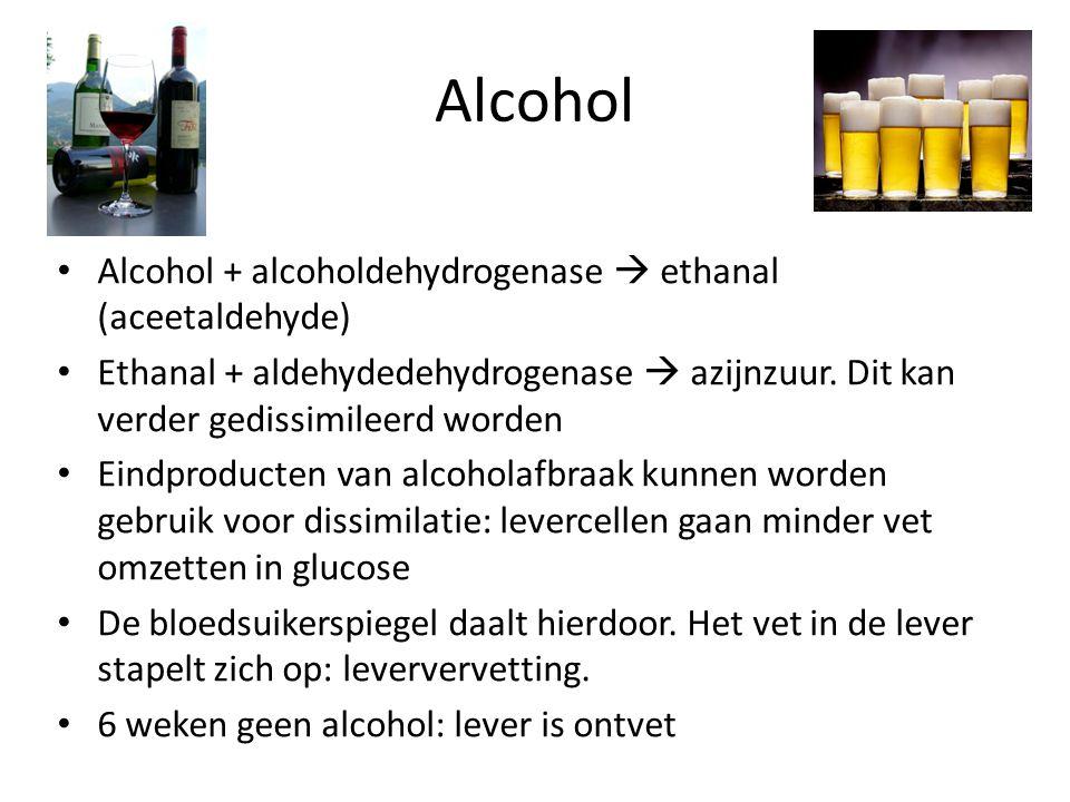 Alcohol Alcohol + alcoholdehydrogenase  ethanal (aceetaldehyde)