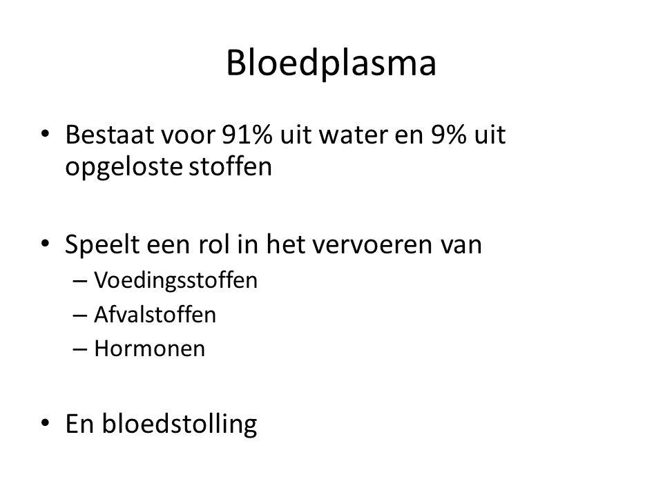Bloedplasma Bestaat voor 91% uit water en 9% uit opgeloste stoffen