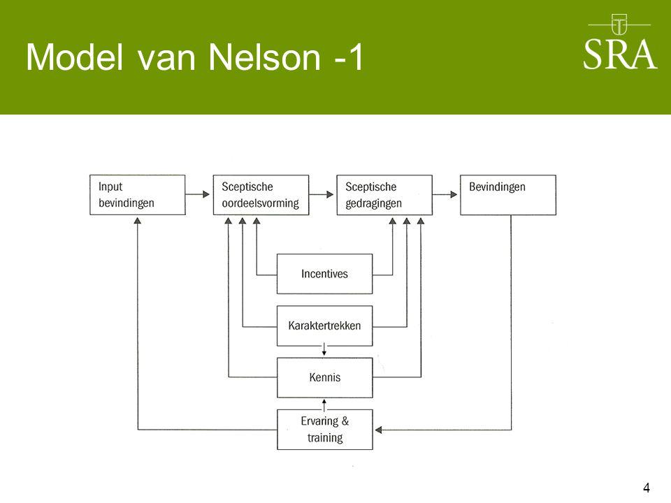 Model van Nelson -1