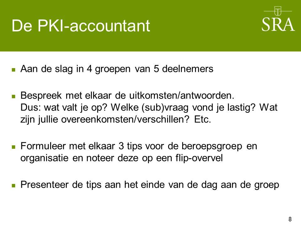 De PKI-accountant Aan de slag in 4 groepen van 5 deelnemers