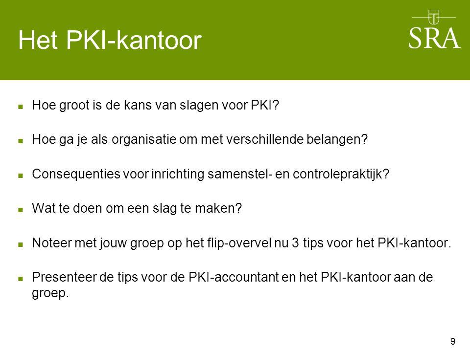 Het PKI-kantoor Hoe groot is de kans van slagen voor PKI