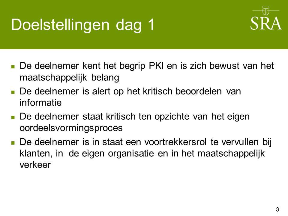 Doelstellingen dag 1 De deelnemer kent het begrip PKI en is zich bewust van het maatschappelijk belang.
