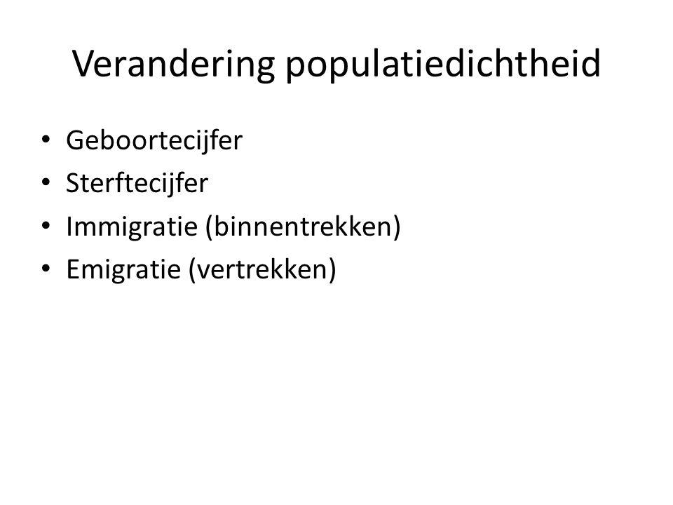 Verandering populatiedichtheid