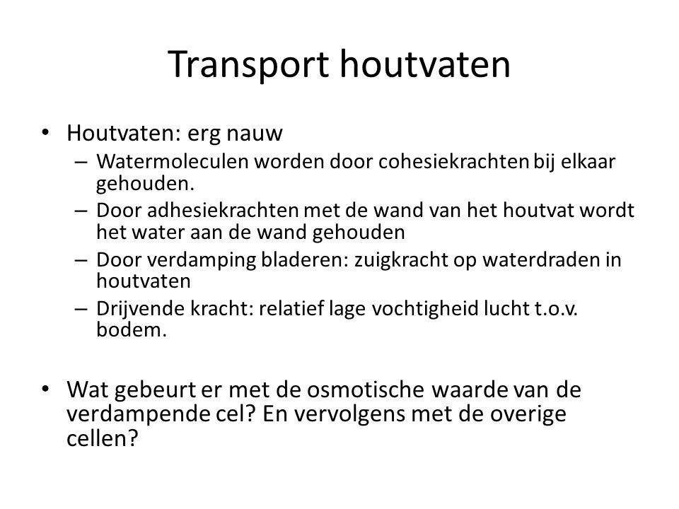 Transport houtvaten Houtvaten: erg nauw