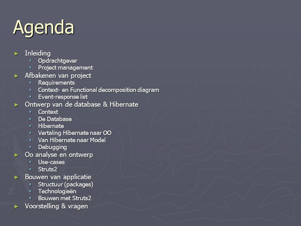 Agenda Inleiding Afbakenen van project