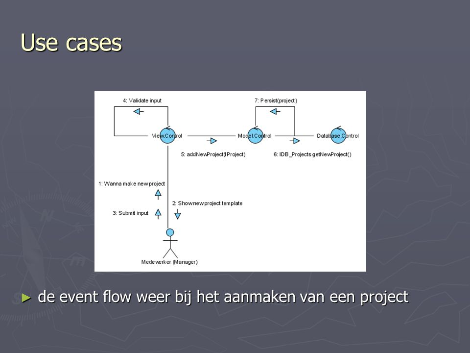 Use cases de event flow weer bij het aanmaken van een project