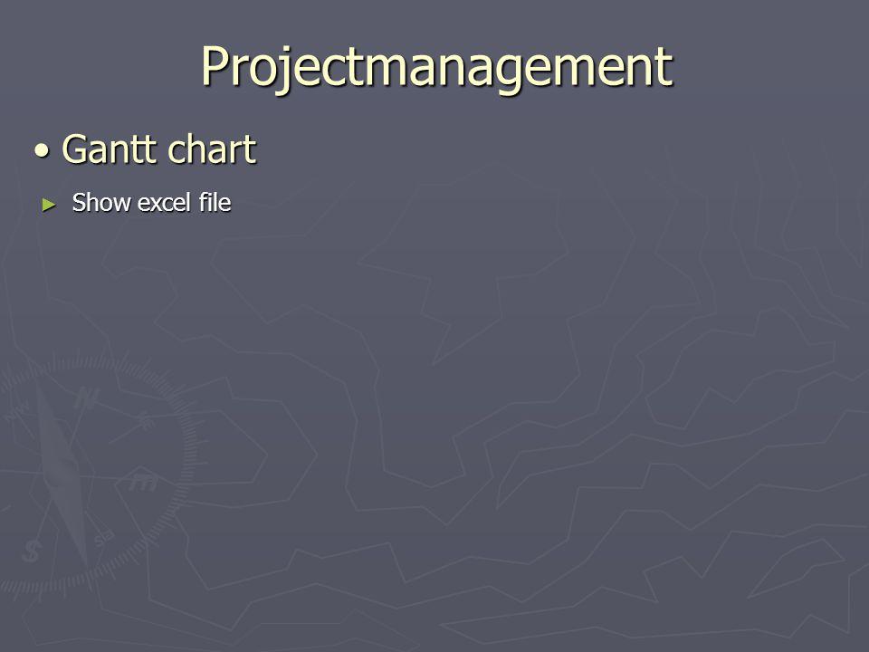 Projectmanagement Gantt chart Show excel file