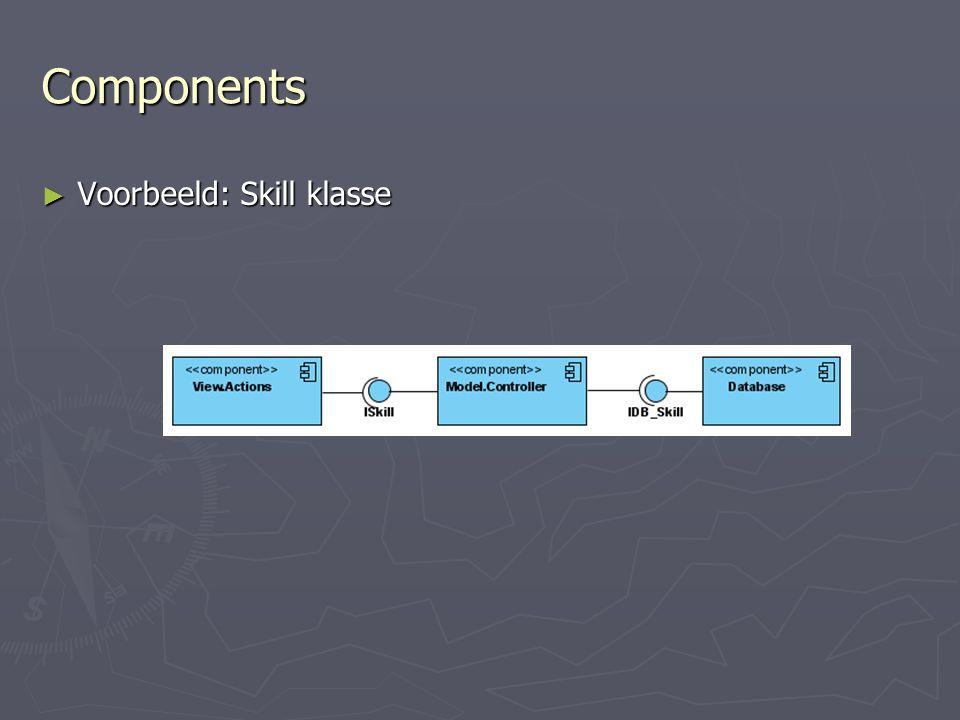 Components Voorbeeld: Skill klasse
