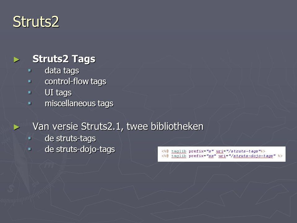 Struts2 Struts2 Tags Van versie Struts2.1, twee bibliotheken data tags